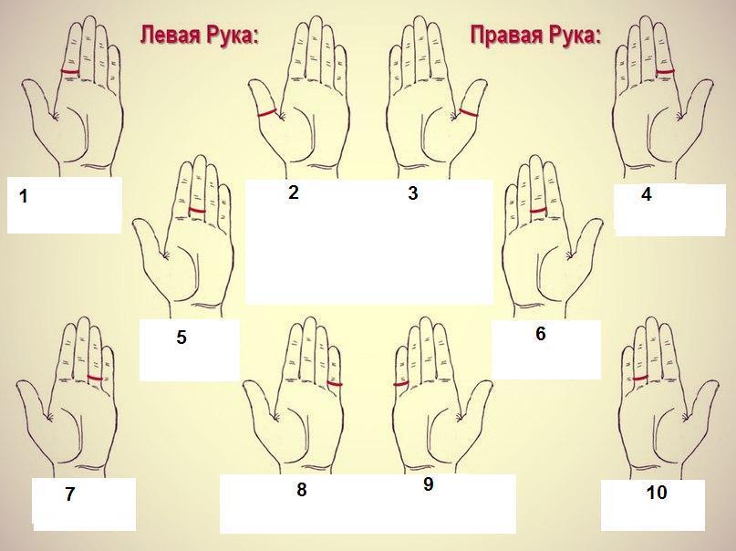 на какой руке и каком пальце носят печатку мужчины