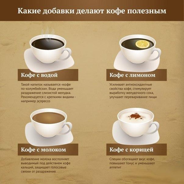 Голодание чай кофе