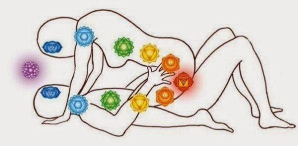 seksualnaya-chakra-otkrita