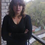 Знакомства С Девушками Борисполя