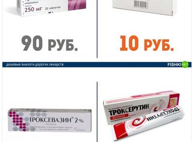 ВИАГРА отзывы  Медицинский портал  клиники медикаменты
