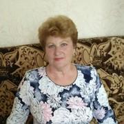 Татьяна 66 Москва