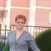 Ника 50 Москва